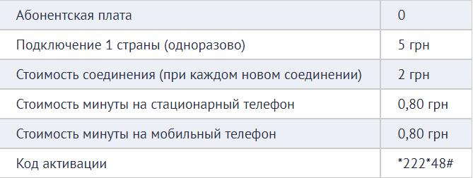 звонить в польшу с украины киевстар